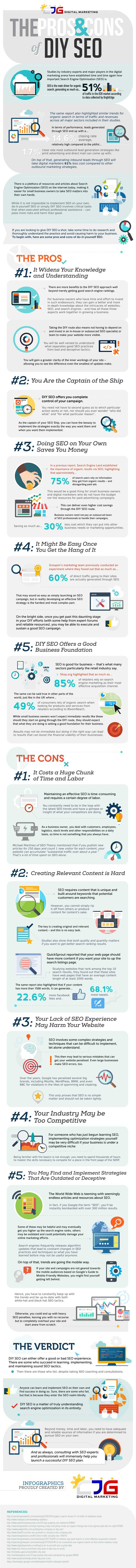 The_Pros_and_Cons_of_DIY_SEO