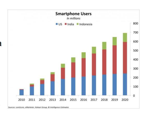 indonesia smartphone users
