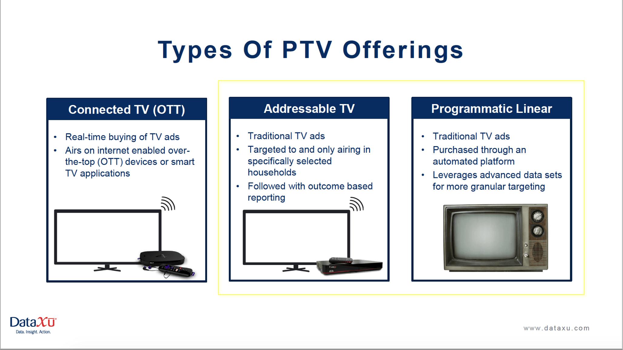 programmatic tv