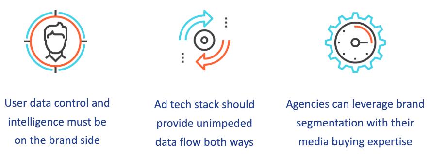 Admixer Blog - Admixer DMP -Key takeaways