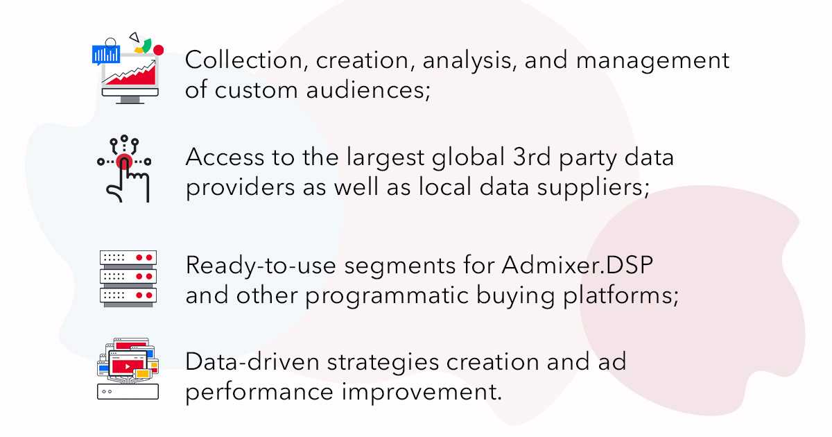 Key Features of DMP