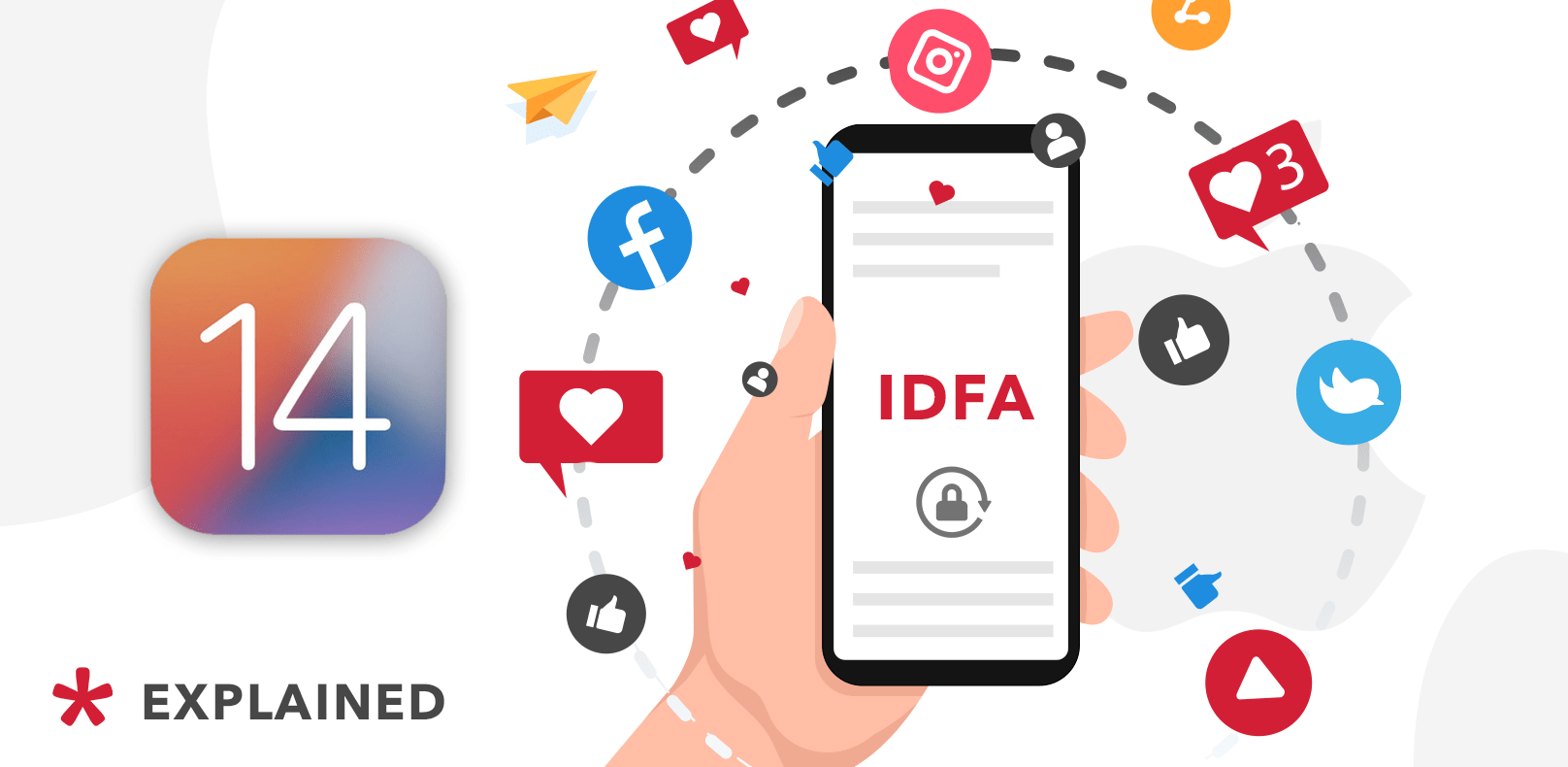 IDFA opt in IOS14 - Admixer blog
