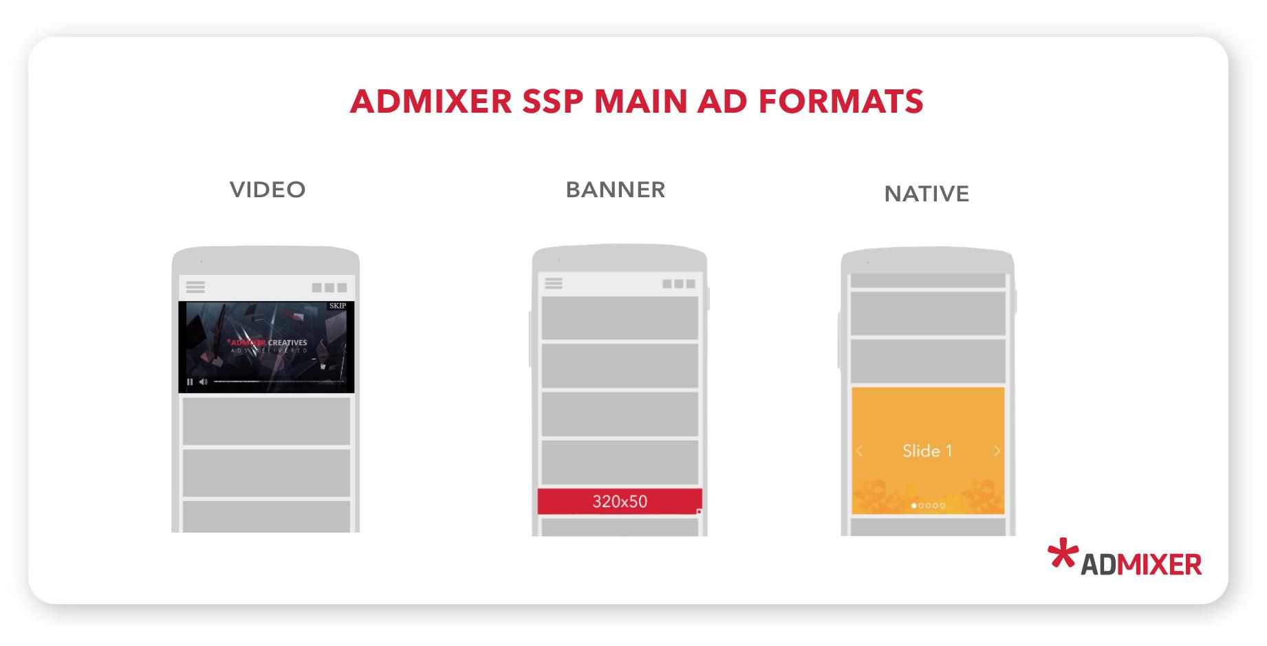 Ad formats - Admixer Blog