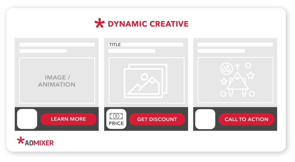 Dynamic Creative - Admixer Blog